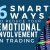 6 Smart Ways To Reduce Your Emotional Involvement In Trading